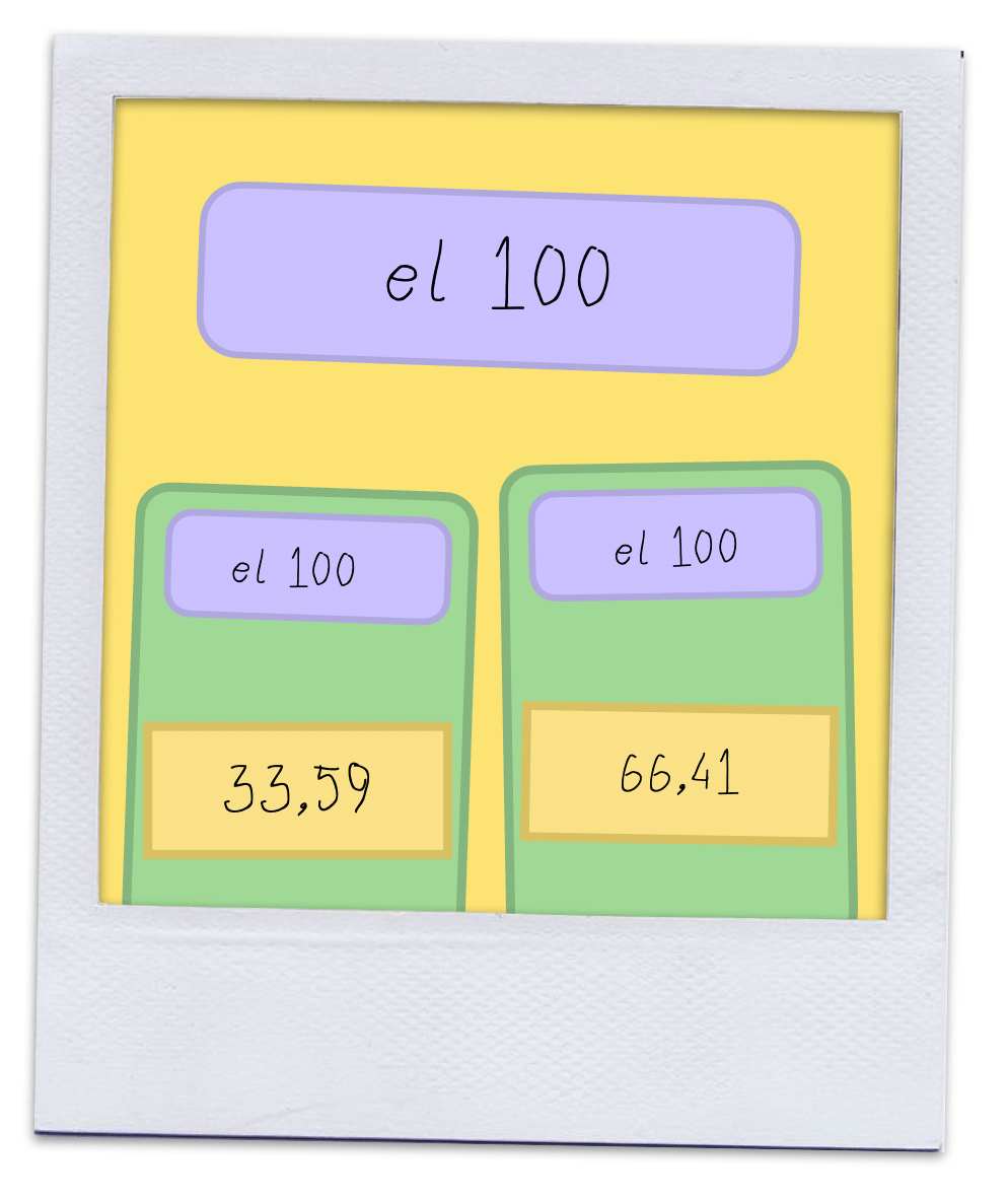 Laboratorio de matemáticas. El 100.